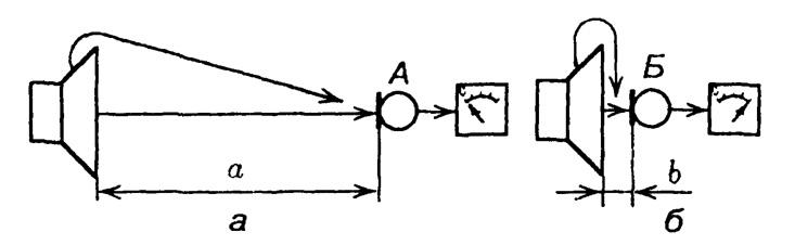 Принцип работы наушников открытого типа