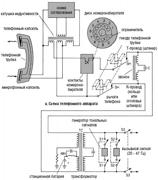 Упрощенная электрическая схема соединения