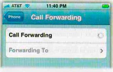 Call Forwarding (Переадресация звонка)