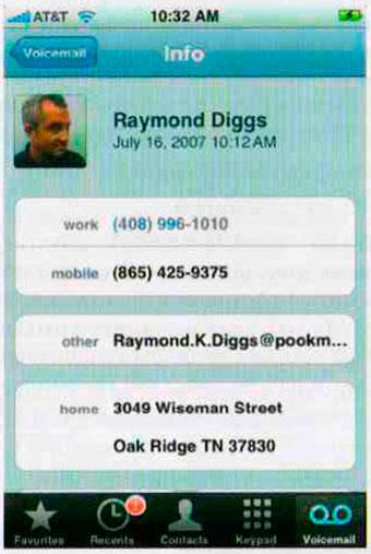 Информация о звонке в Voicemail
