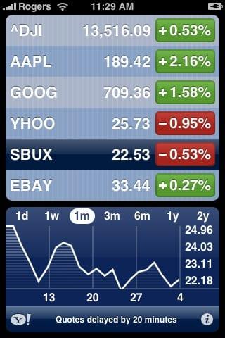 Программа  Stocks на iPhone