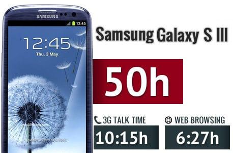 Параметры батареи Galaxy S III