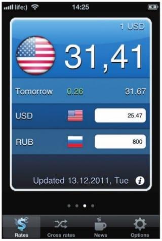 Сколько долларов вы могли купить 13 декабря за 800 рублей?