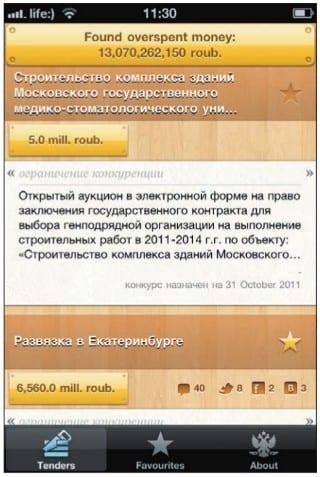 Список подозрительных конкурсов «РосПил»