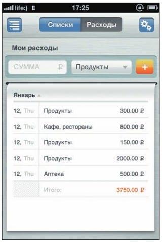 Учет расходов