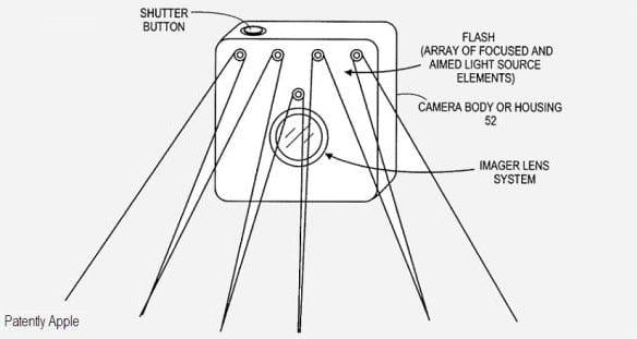 Интеллектуальная камера iPhone 5S