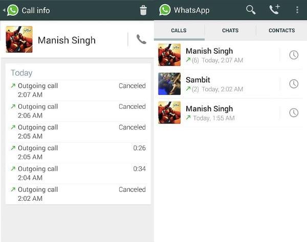 Панель статистики голосовых вызовов WhatsApp