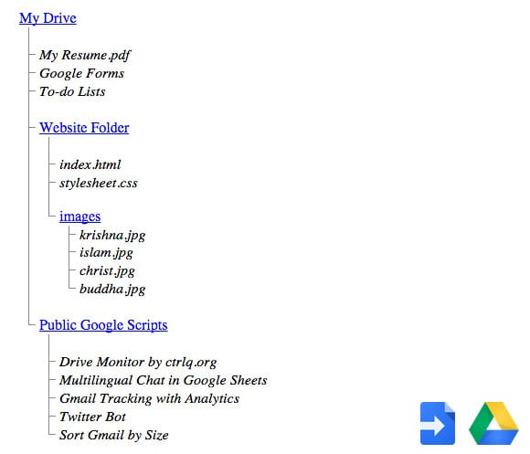 Древовидная структура файлов в Google Drive