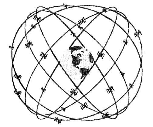 Орбитальная группировка НКА системы NAVSTAR-GPS