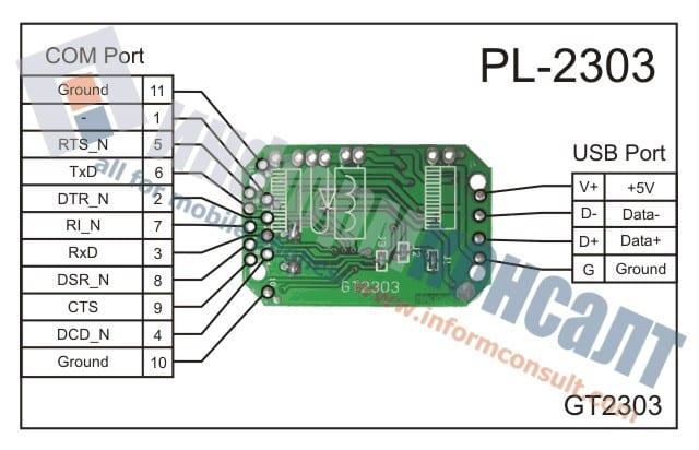 кабель для прошивки телефона CECT