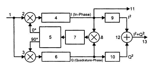 Функциональная схема приемника