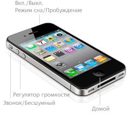 клон iPhone 4