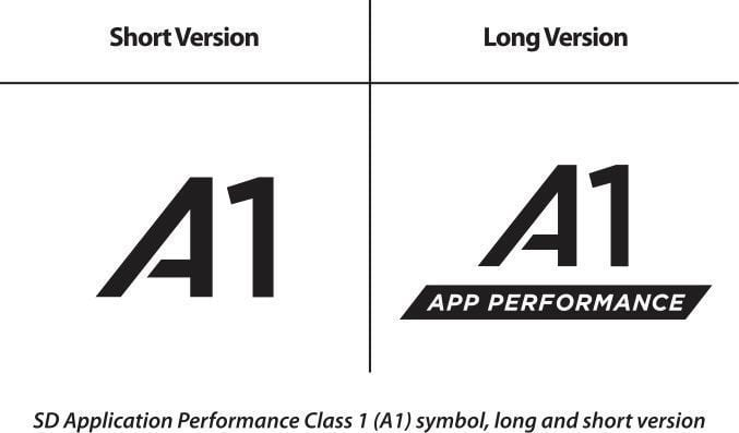 App Performance Class