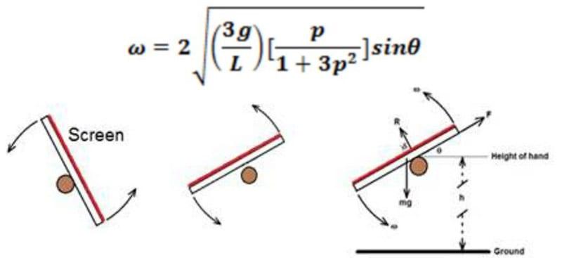 Законы физики определяют как упадет телефон
